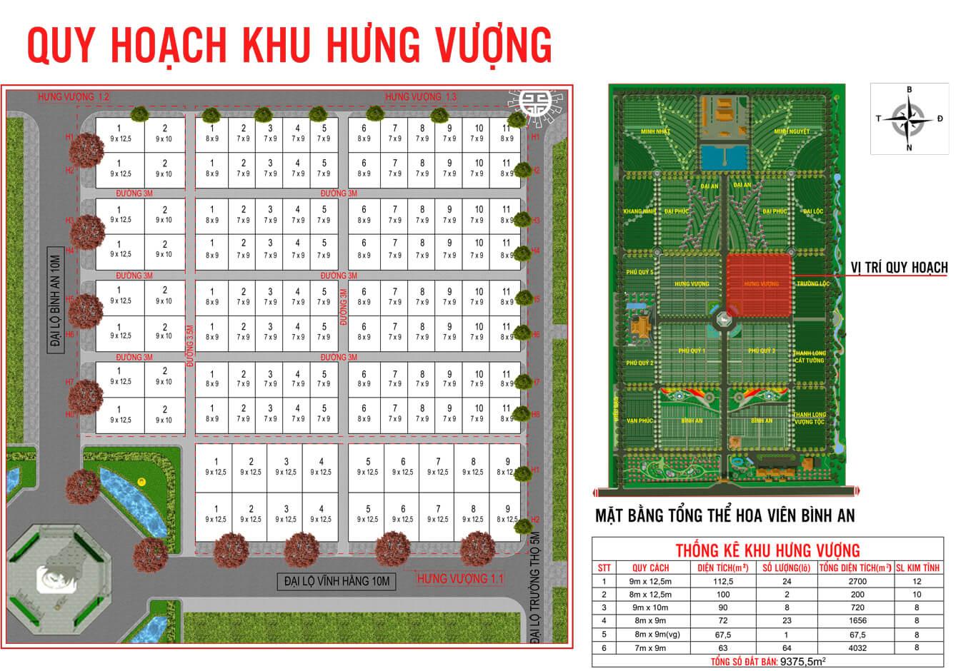 Quy hoạch khu Hưng Vượng